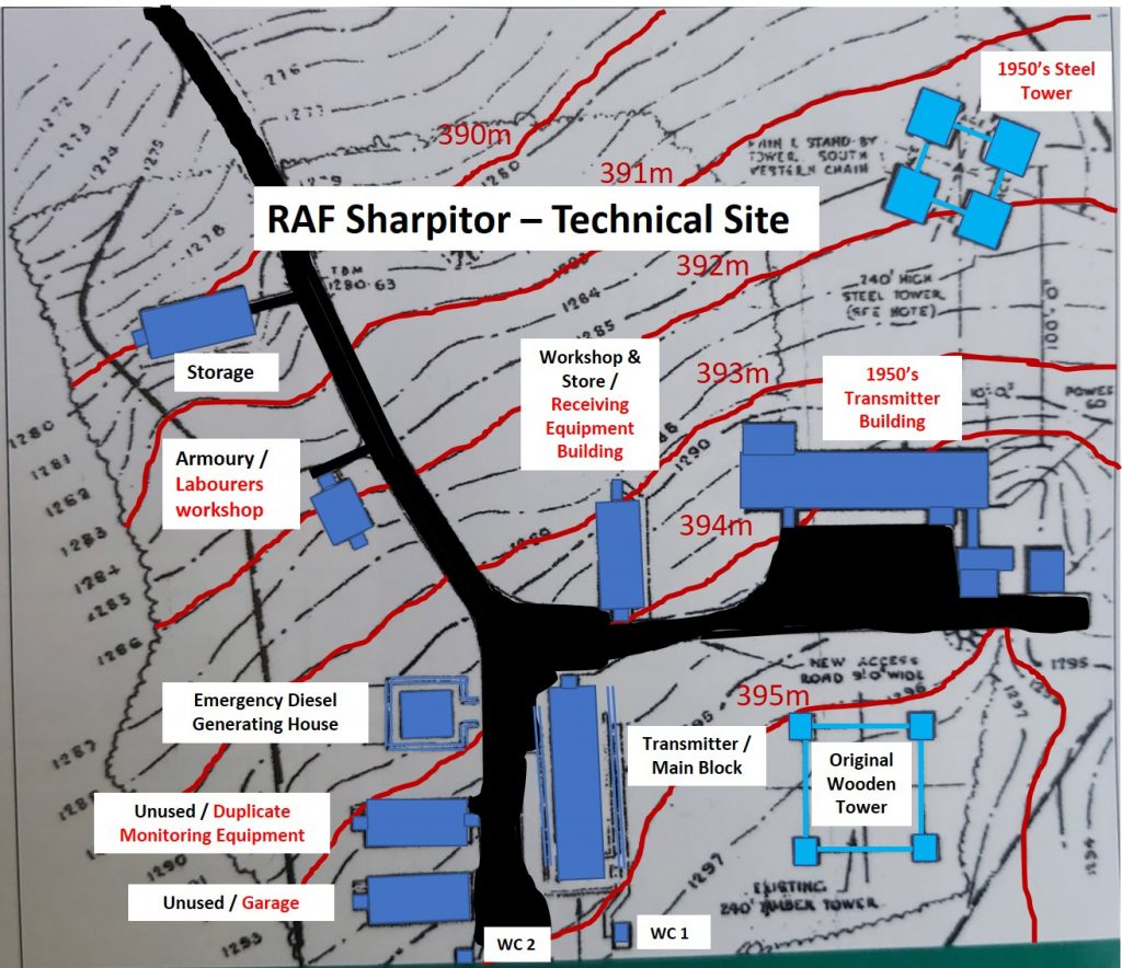 Sharpitor Technical 1