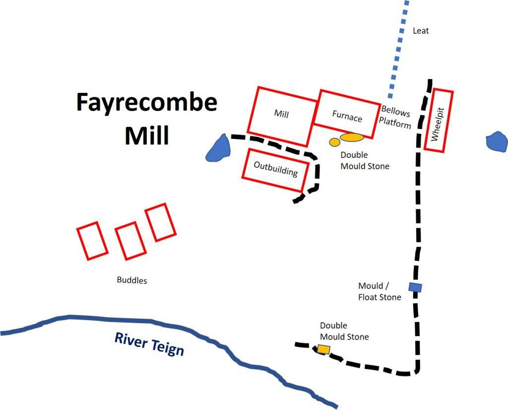Fayrecombe Mill Layout Drawing