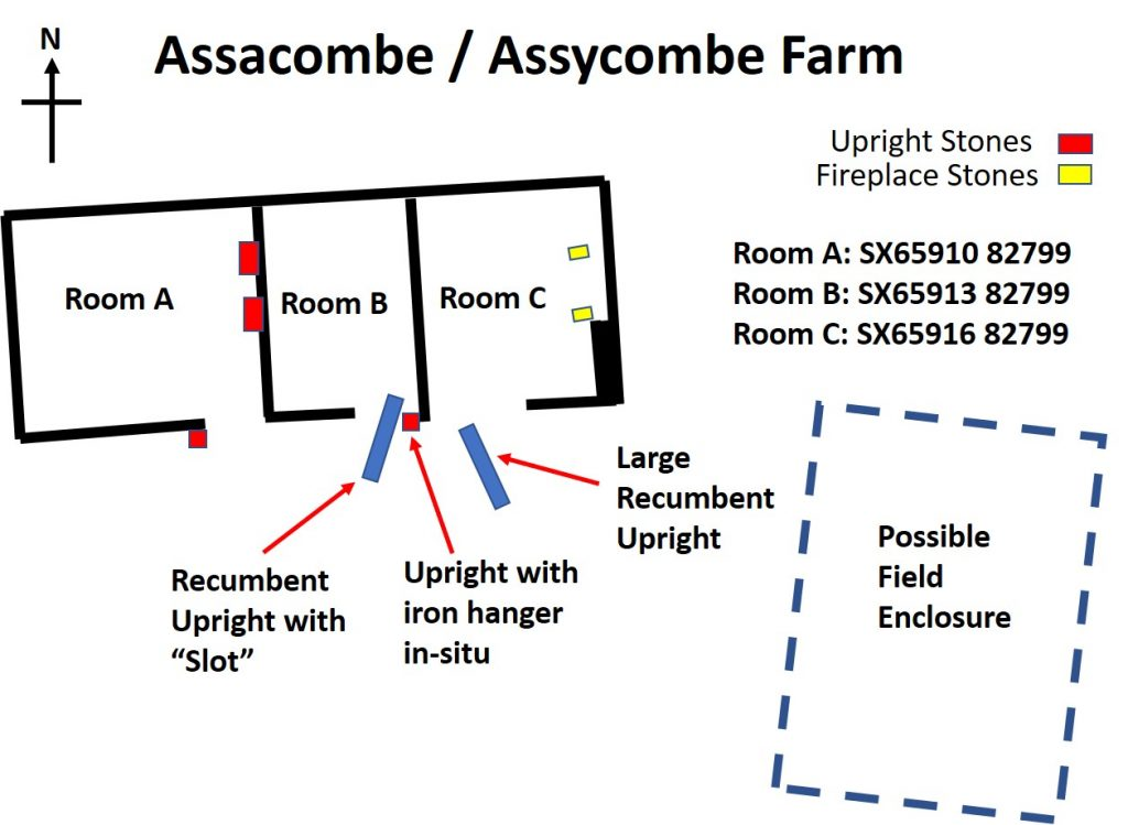 Assycombe Plan