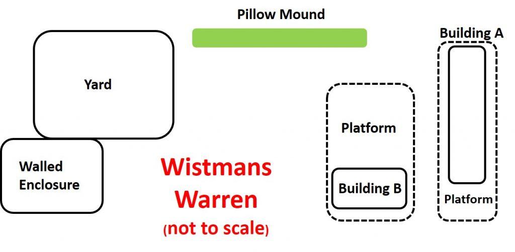 Wistman's Warren sketch