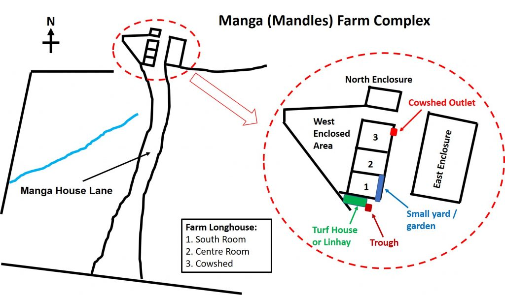 Manga Farm Map