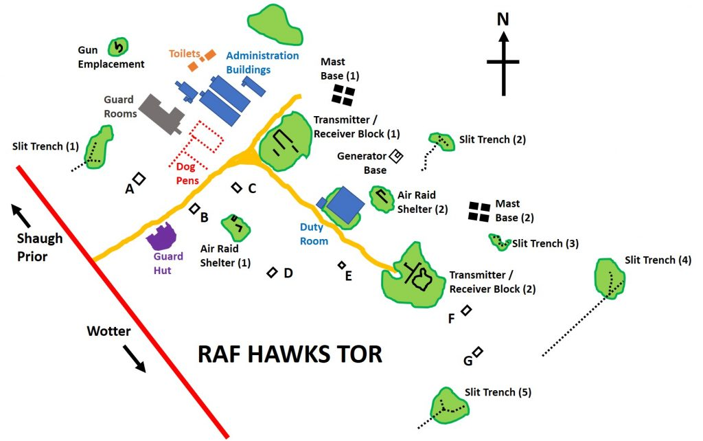 RAF HT Plan