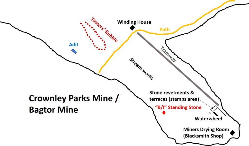 Crownley Parks Mine